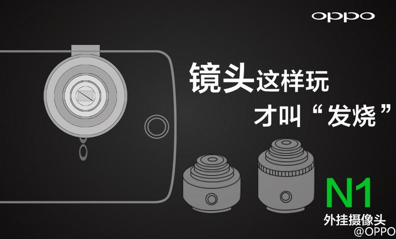 N1 Lens